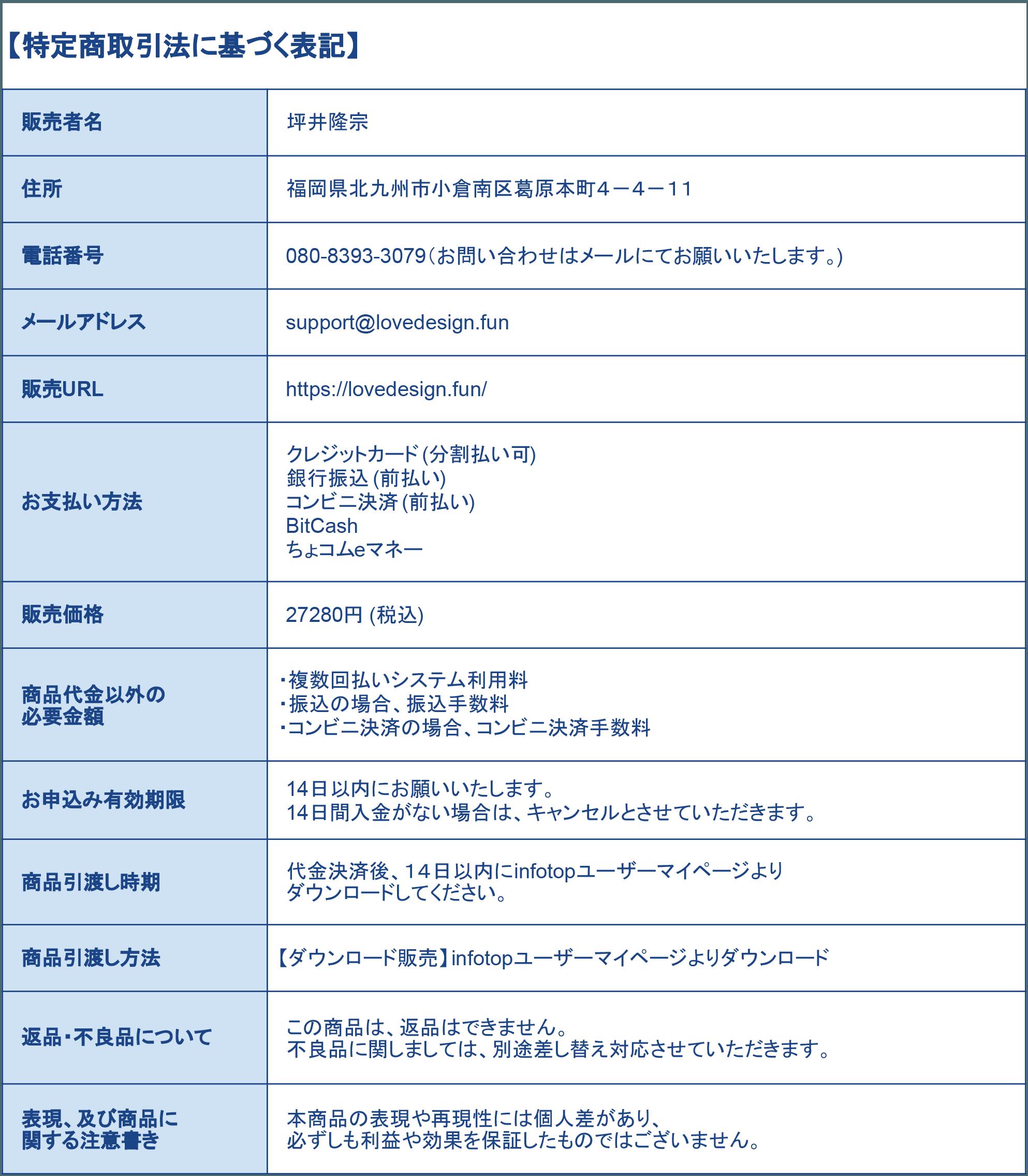 恋愛デザインメソッド特商法24800